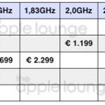 I nuovi prezzi dei MacBook