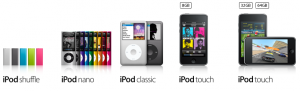 Linea degli Apple iPod presentati a settembre 2009